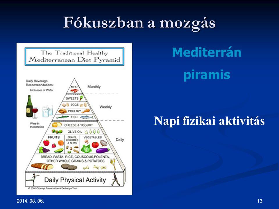 Fókuszban a mozgás Mediterrán piramis Napi fizikai aktivitás