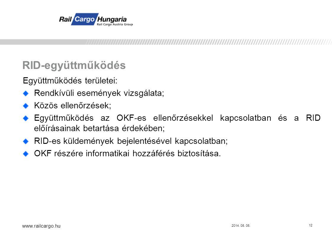RID-együttműködés Együttműködés területei: