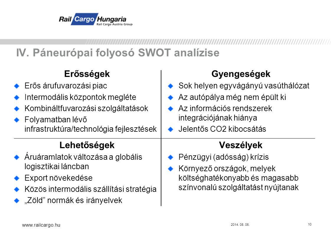 IV. Páneurópai folyosó SWOT analízise