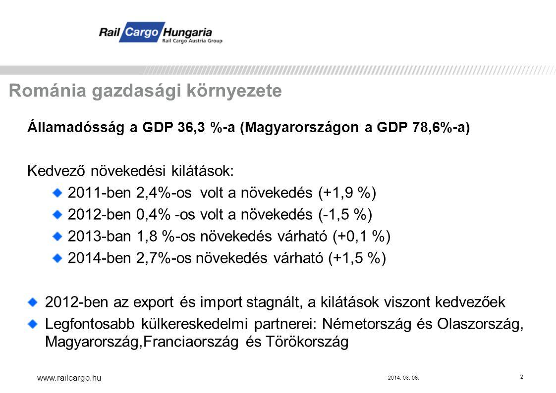 Románia gazdasági környezete