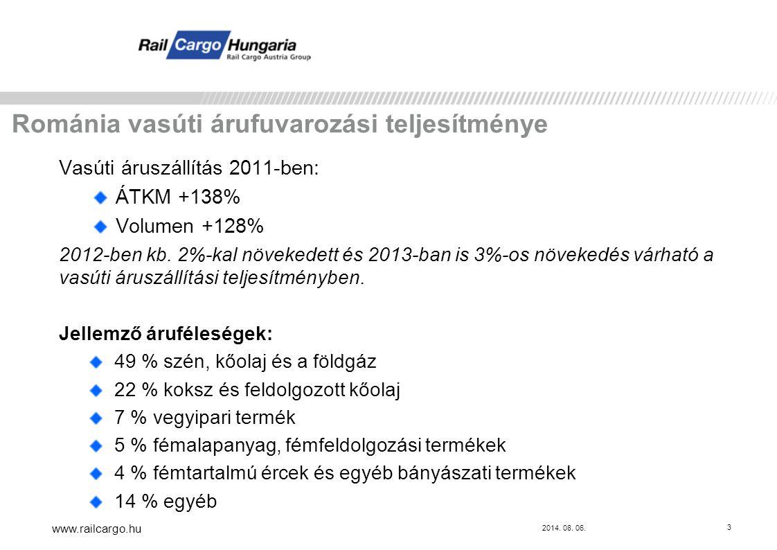 Románia vasúti árufuvarozási teljesítménye