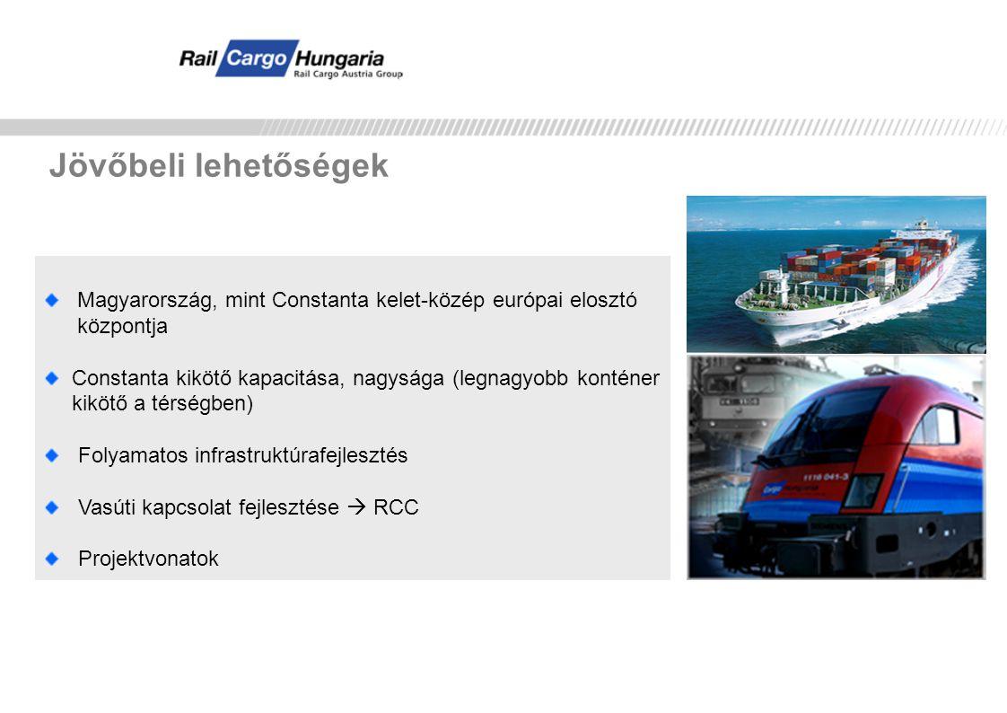 Jövőbeli lehetőségek Magyarország, mint Constanta kelet-közép európai elosztó központja.