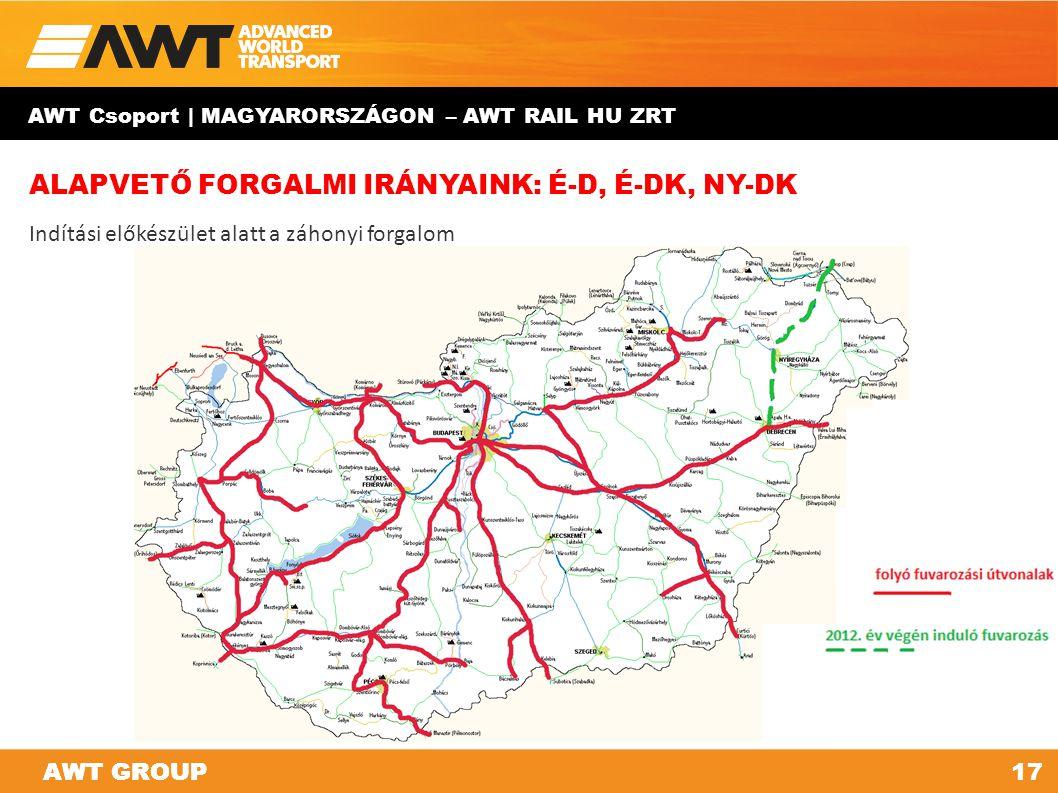 AWT RAIL HU ZRT Önökkel együtt a lehetőségeink korlátlanok WWW.AWT.EU