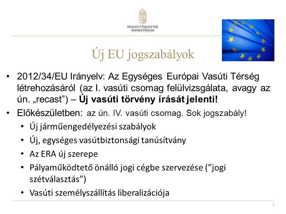 Új EU jogszabályok