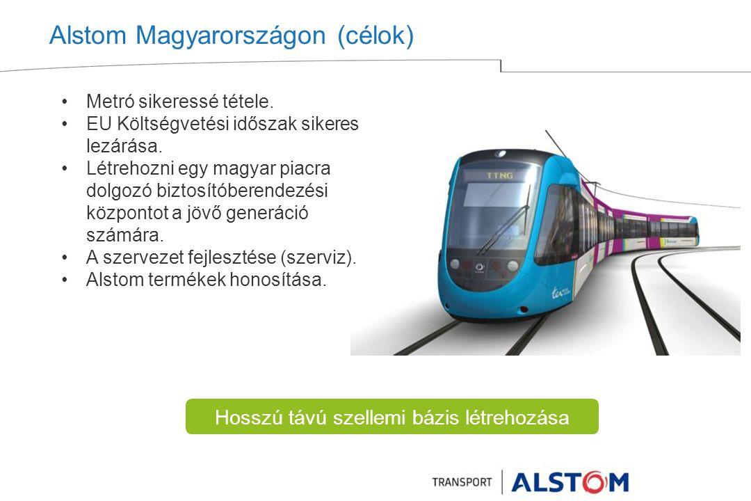 Alstom Magyarországon (célok)