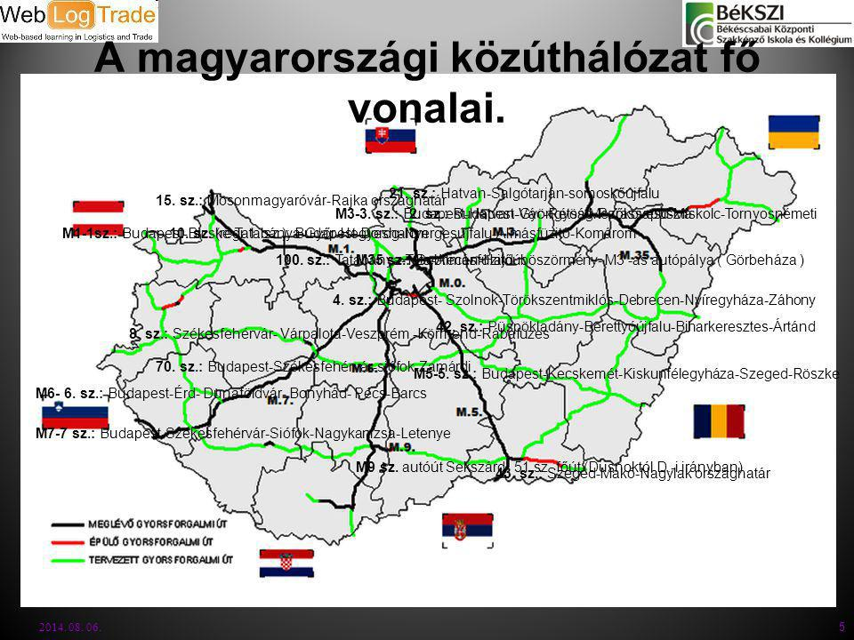 A magyarországi közúthálózat fő vonalai.
