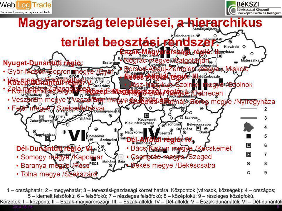 Magyarország települései, a hierarchikus terület beosztási rendszer.