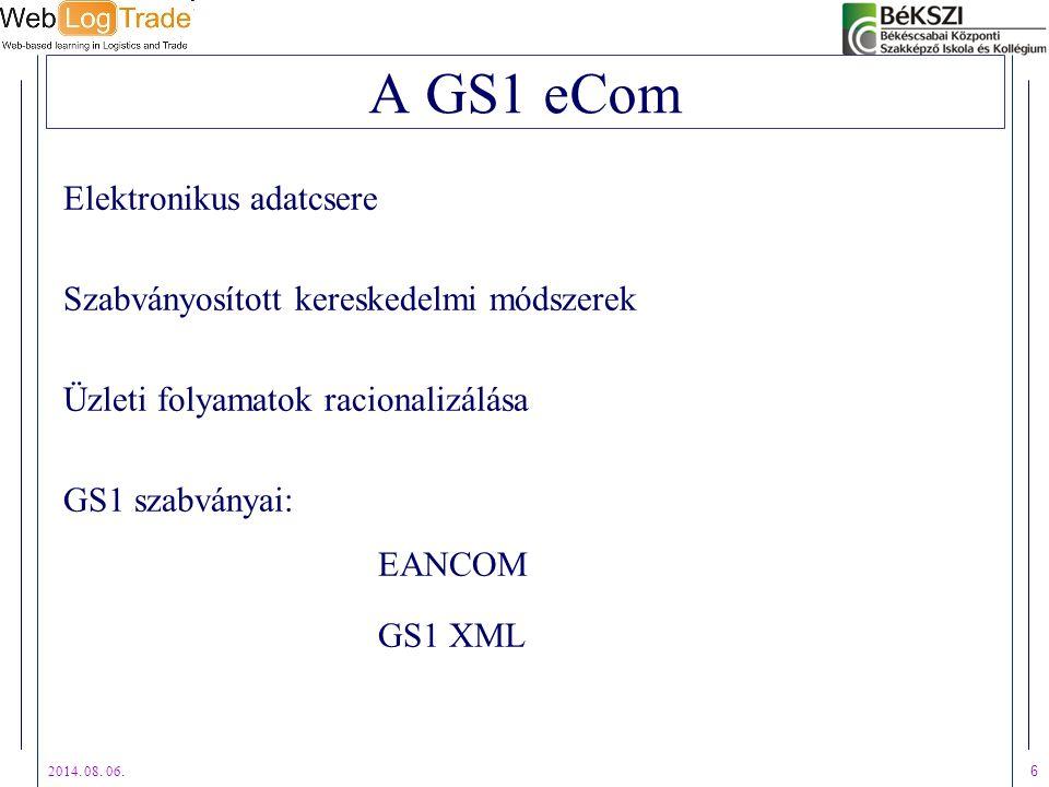 A GS1 eCom Elektronikus adatcsere
