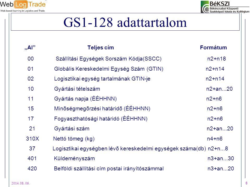 "GS1-128 adattartalom ""AI Teljes cím Formátum"