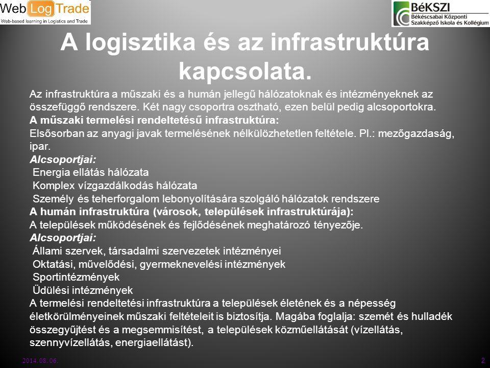 A logisztika és az infrastruktúra kapcsolata.