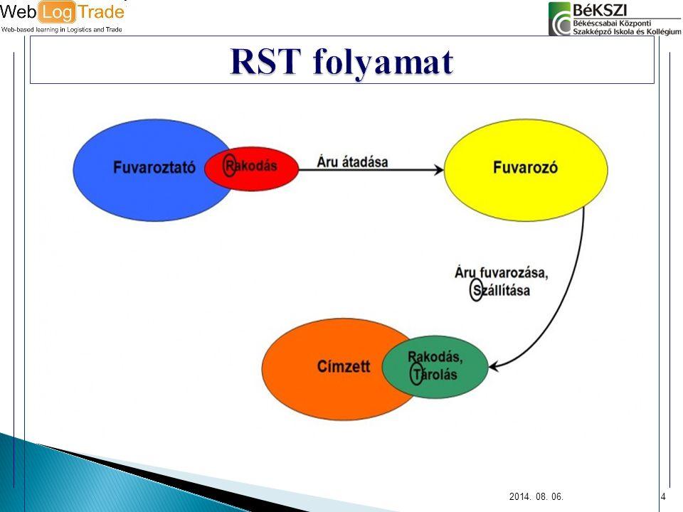RST folyamat 2017.04.05.