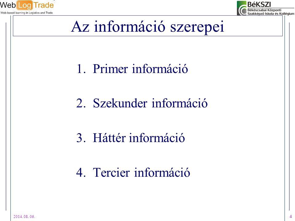 Az információ szerepei