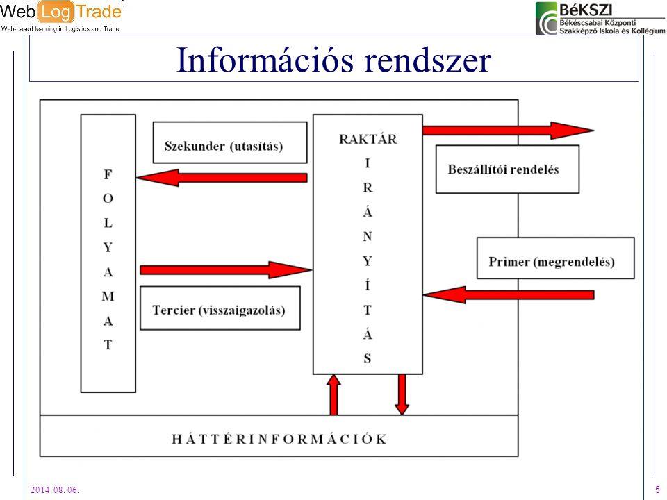 Információs rendszer 2017.04.05.