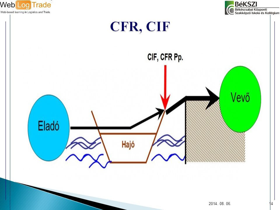 CFR, CIF 2017.04.05.