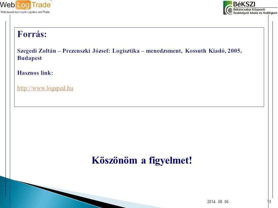 Forrás: Szegedi Zoltán – Prezenszki József: Logisztika – menedzsment, Kossuth Kiadó, 2005, Budapest Hasznos link: http://www.logsped.hu