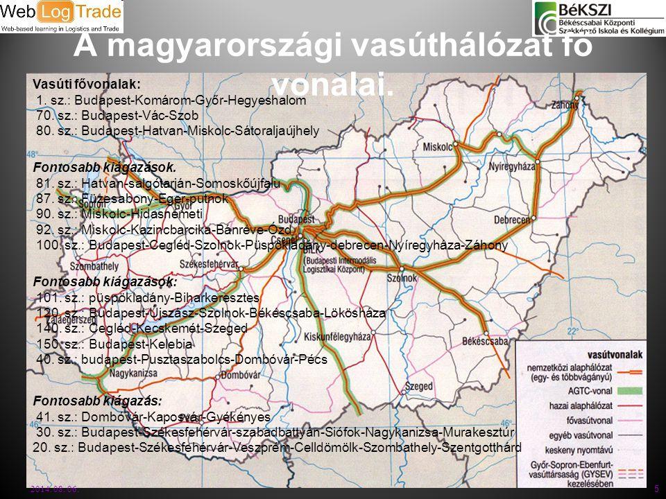 A magyarországi vasúthálózat fő vonalai.