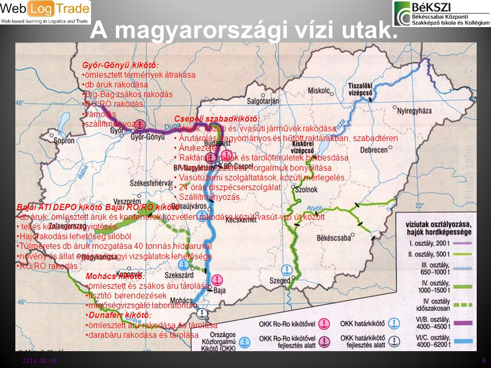 A magyarországi vízi utak.