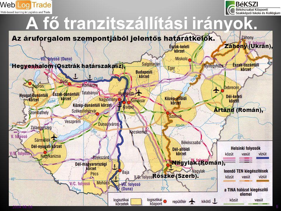 A fő tranzitszállítási irányok.