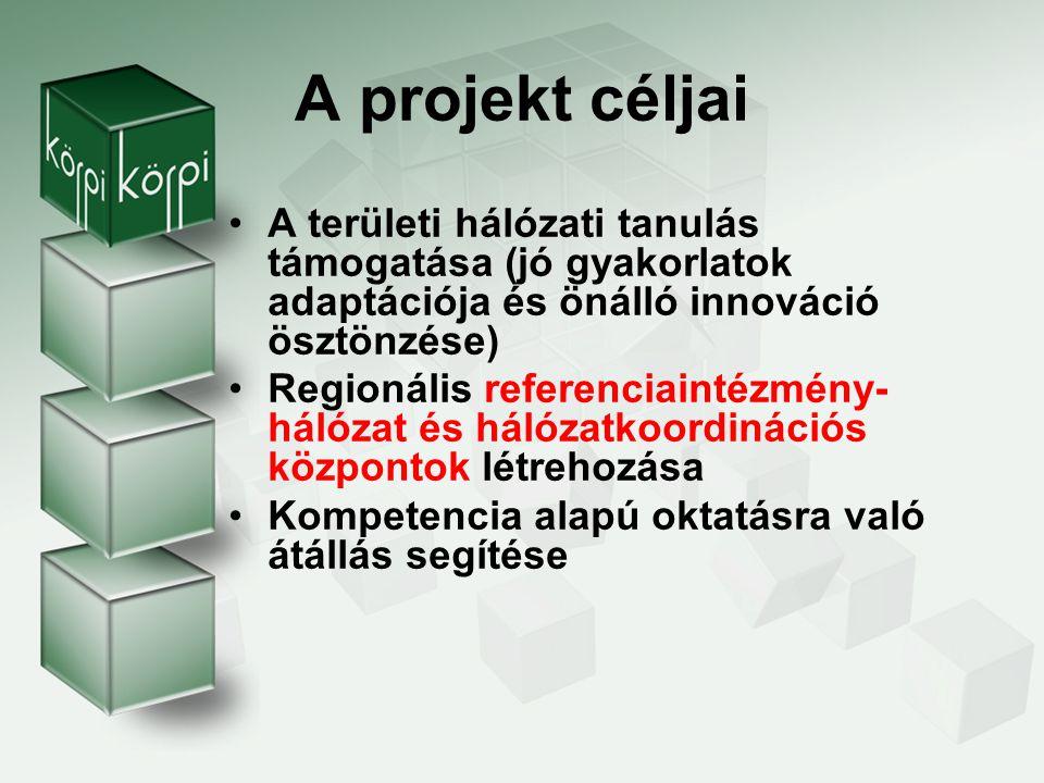 A projekt céljai A területi hálózati tanulás támogatása (jó gyakorlatok adaptációja és önálló innováció ösztönzése)