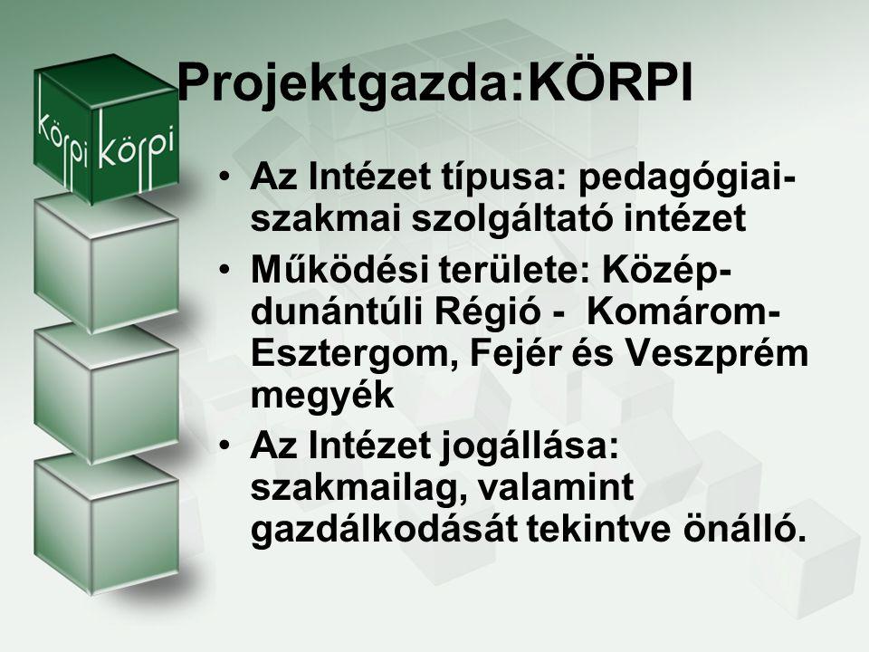 Projektgazda:KÖRPI Az Intézet típusa: pedagógiai-szakmai szolgáltató intézet.