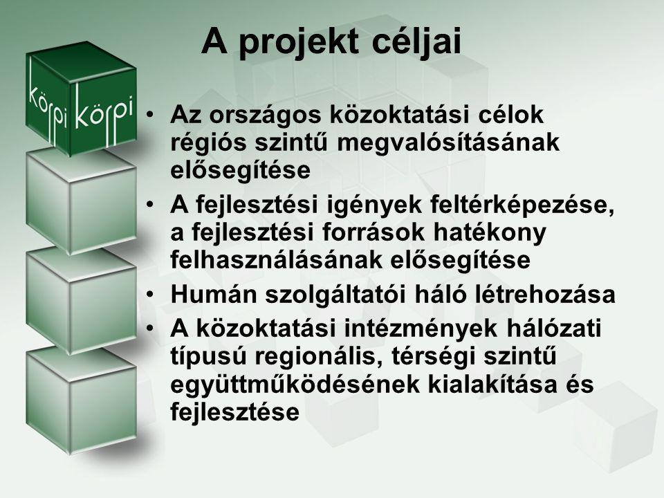 A projekt céljai Az országos közoktatási célok régiós szintű megvalósításának elősegítése.