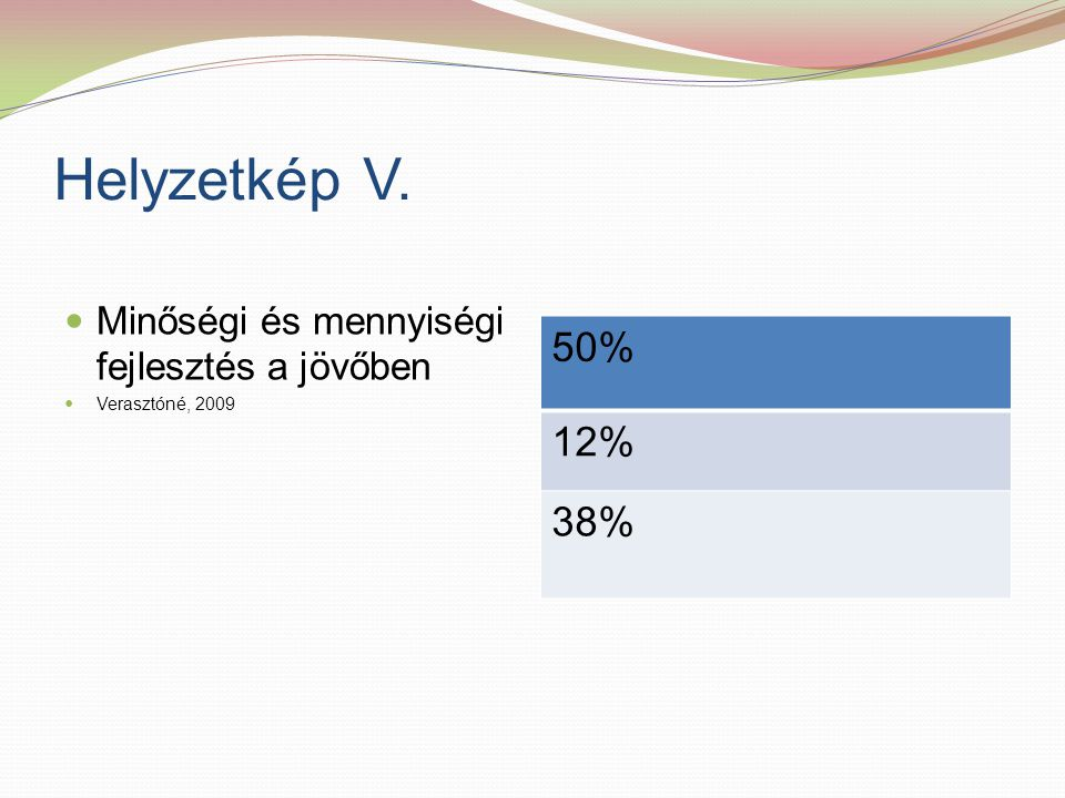 Helyzetkép V. 50% 12% 38% Minőségi és mennyiségi fejlesztés a jövőben