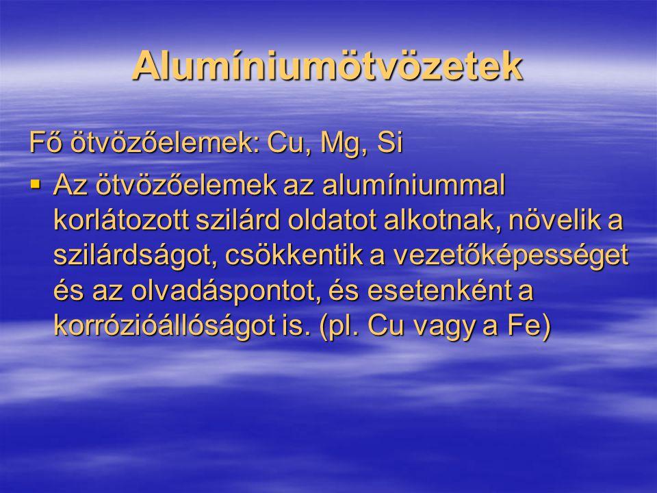 Alumíniumötvözetek Fő ötvözőelemek: Cu, Mg, Si