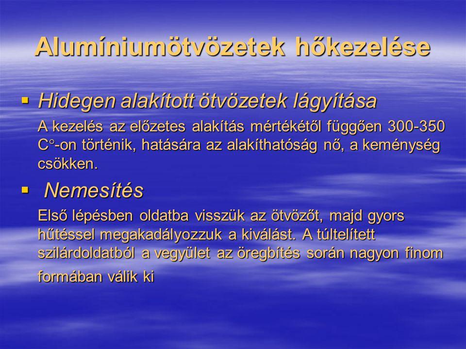 Alumíniumötvözetek hőkezelése