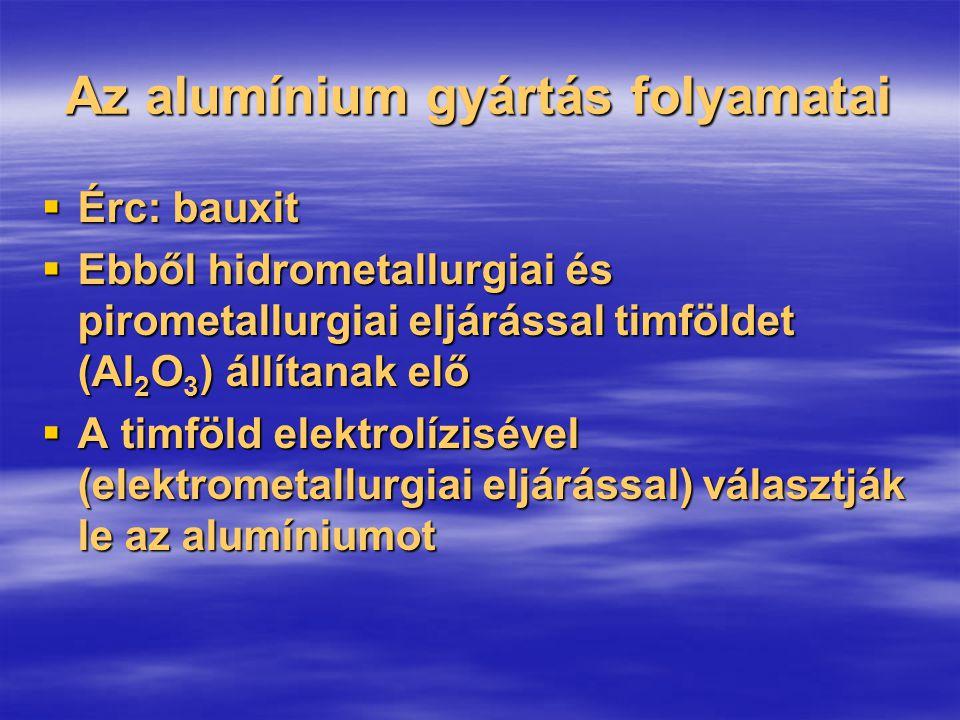 Az alumínium gyártás folyamatai