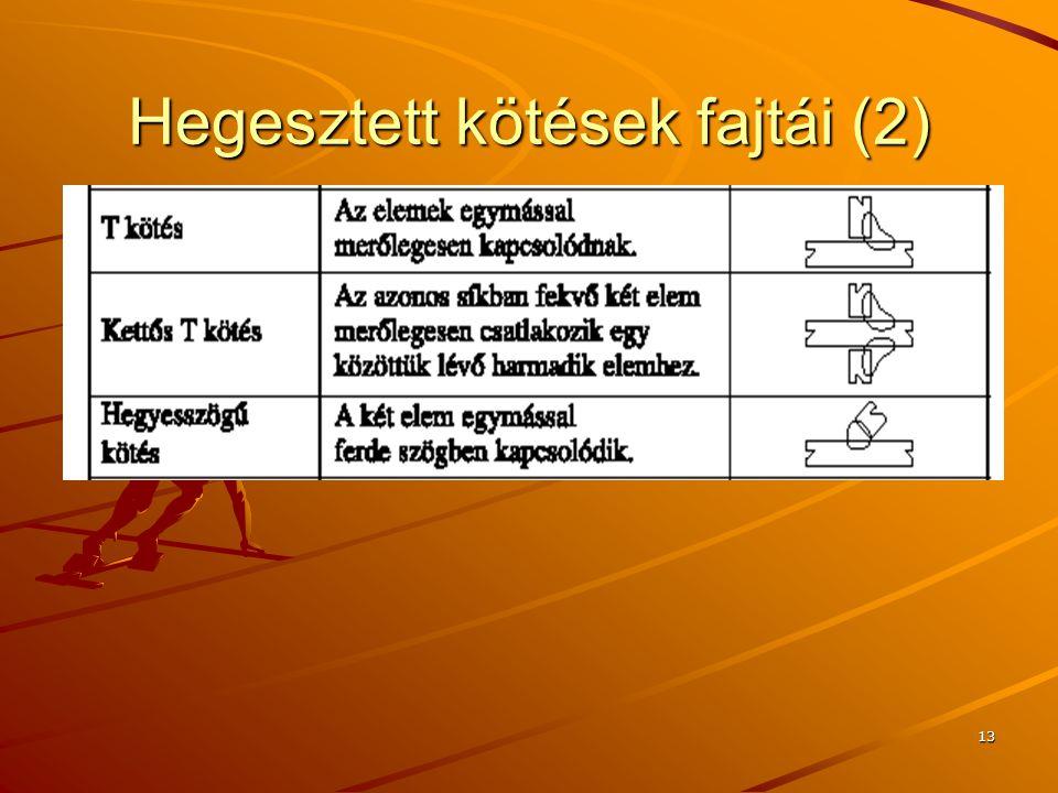 Hegesztett kötések fajtái (2)
