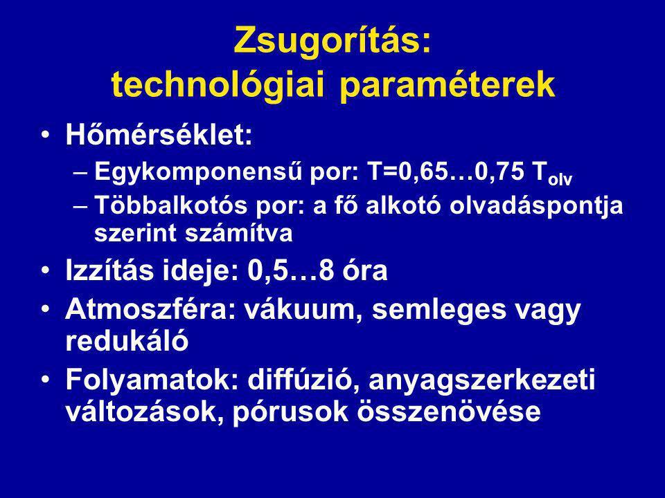 Zsugorítás: technológiai paraméterek