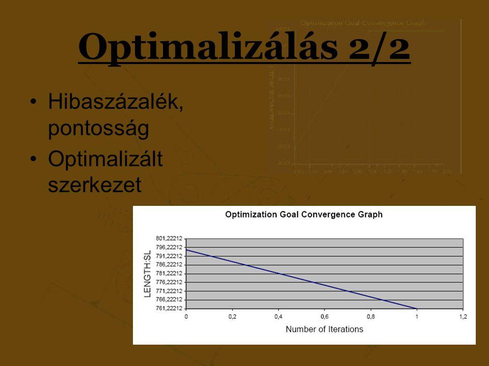 Optimalizálás 2/2 Hibaszázalék, pontosság Optimalizált szerkezet