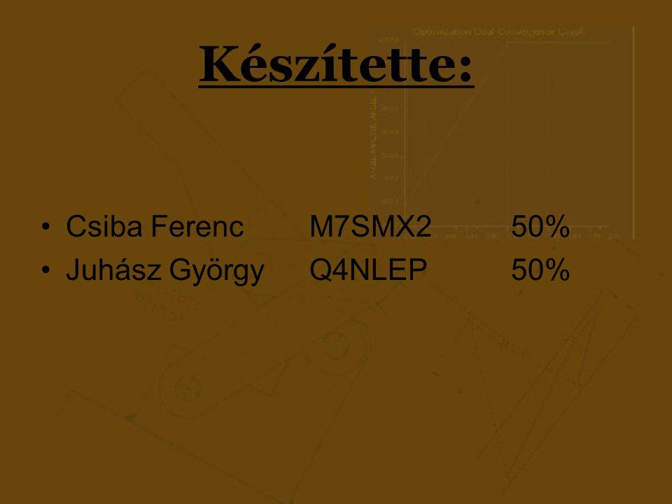 Készítette: Csiba Ferenc M7SMX2 50% Juhász György Q4NLEP 50%