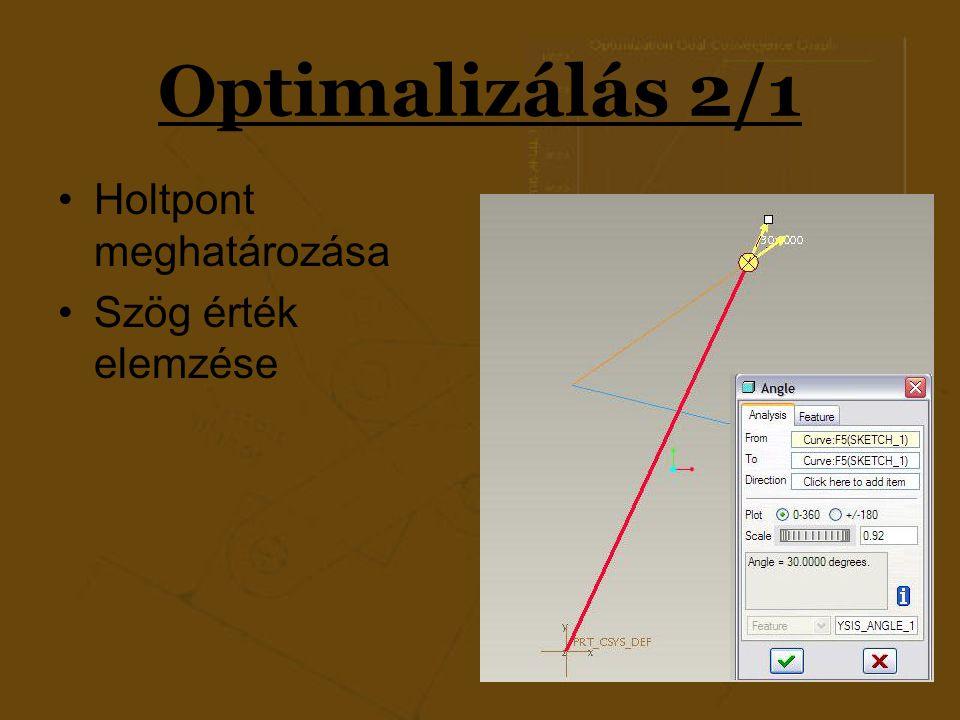 Optimalizálás 2/1 Holtpont meghatározása Szög érték elemzése