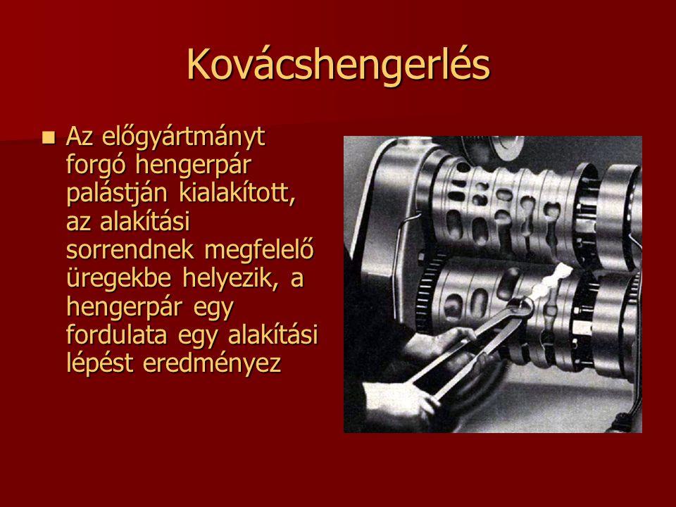 Kovácshengerlés