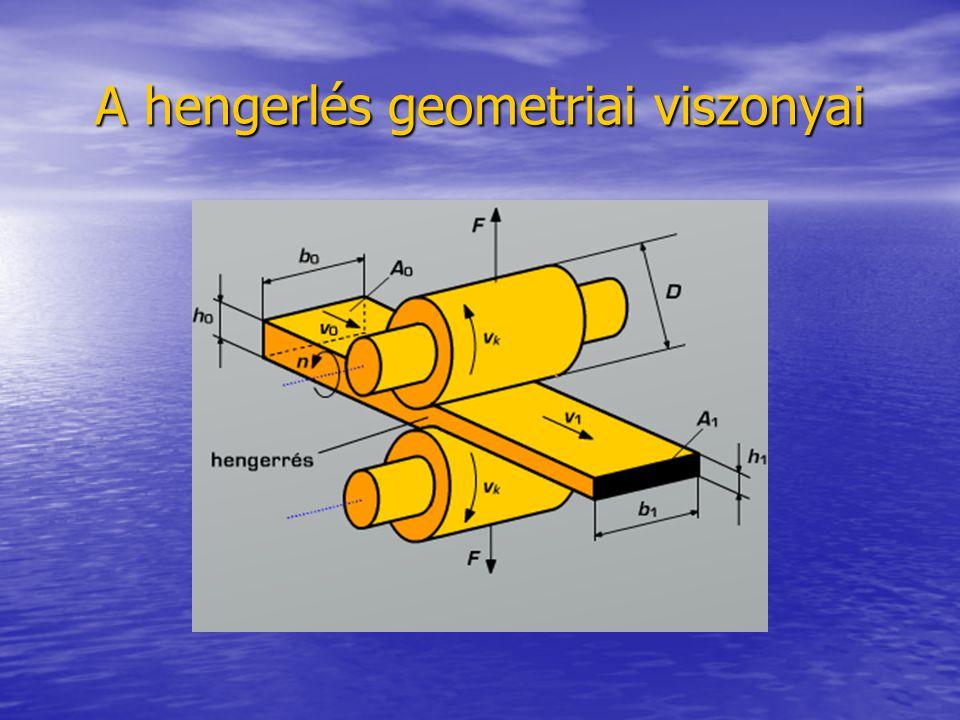 A hengerlés geometriai viszonyai
