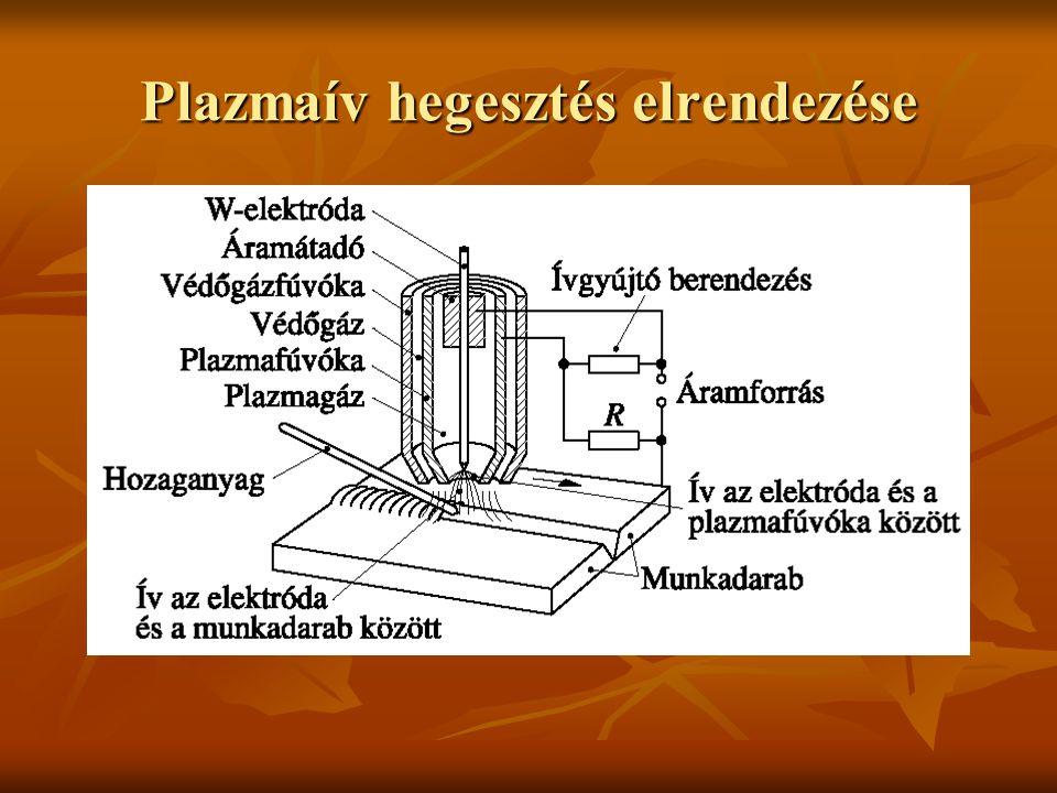 Plazmaív hegesztés elrendezése