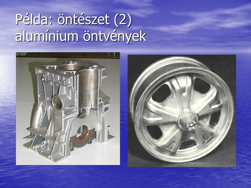 Példa: öntészet (2) alumínium öntvények