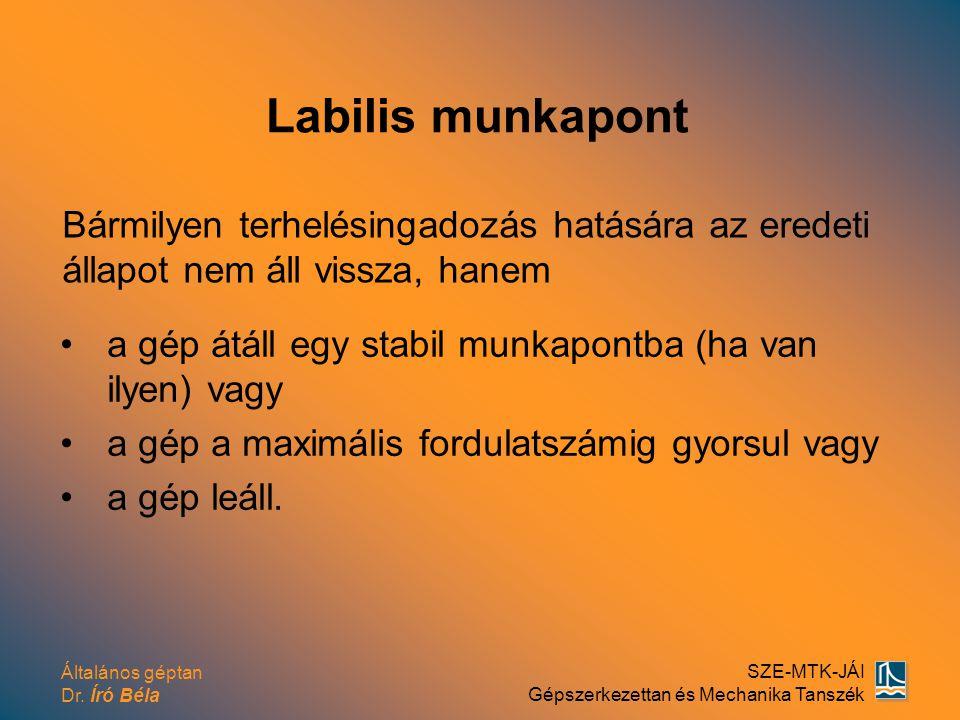 Labilis munkapont Bármilyen terhelésingadozás hatására az eredeti állapot nem áll vissza, hanem.