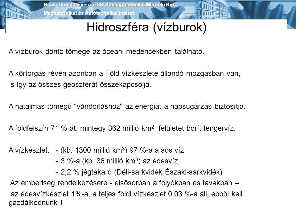 Hidroszféra (vízburok)