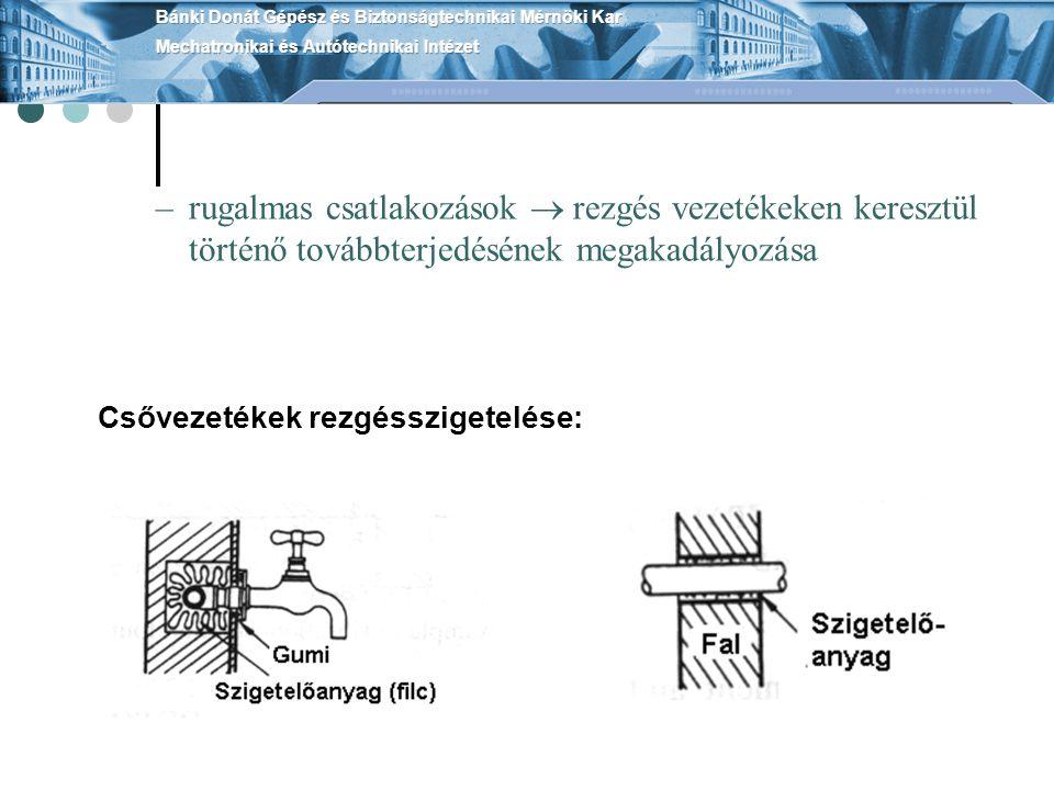 Csővezetékek rezgésszigetelése: