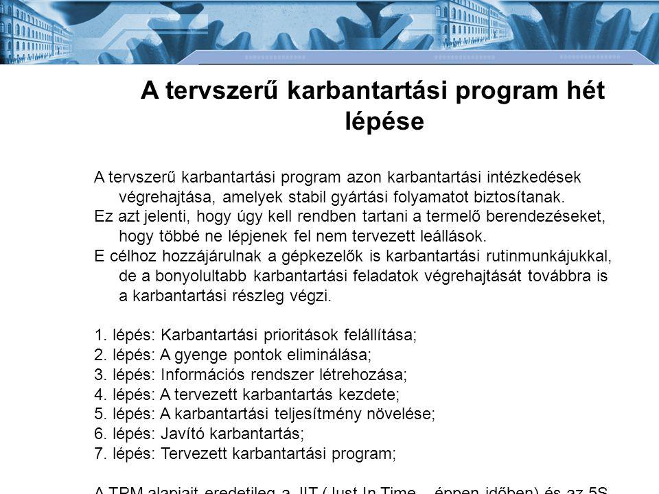 A tervszerű karbantartási program hét lépése