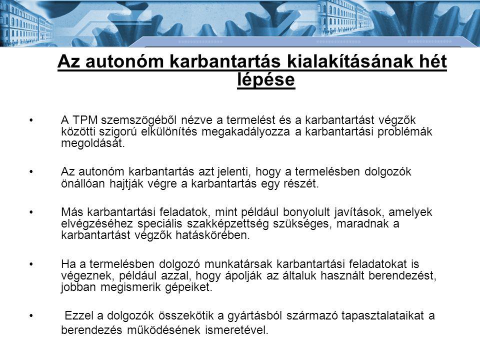 Az autonóm karbantartás kialakításának hét lépése