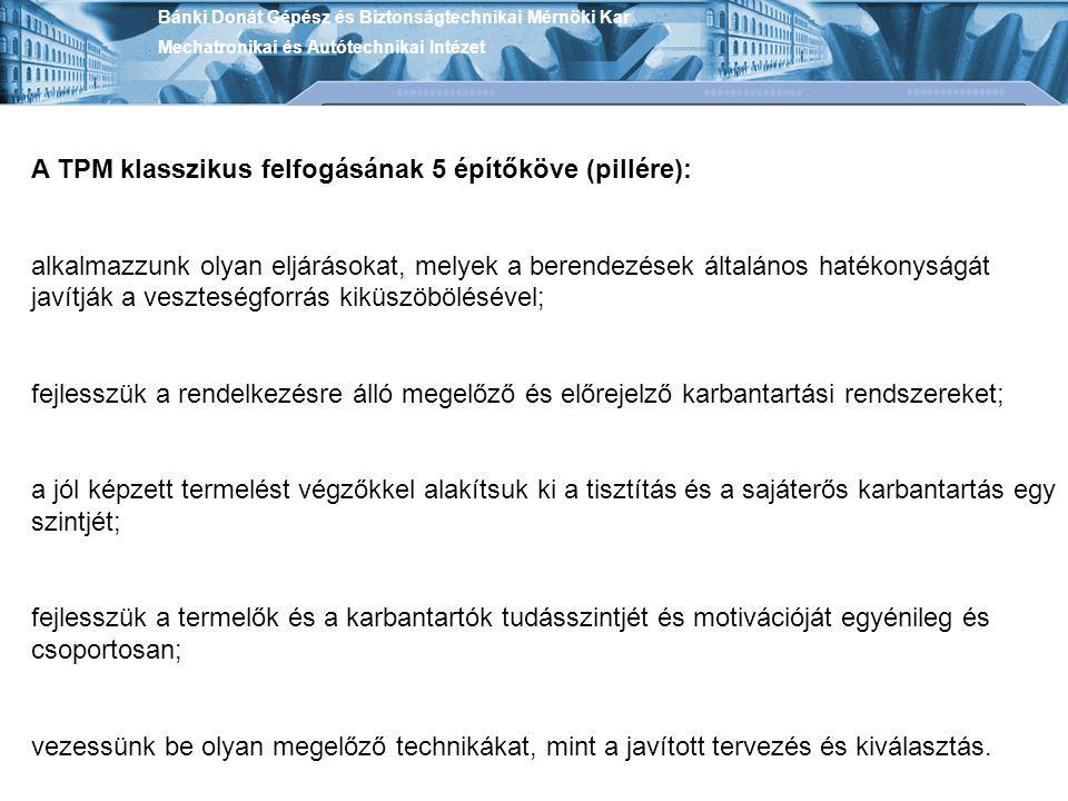 A TPM klasszikus felfogásának 5 építőköve (pillére):