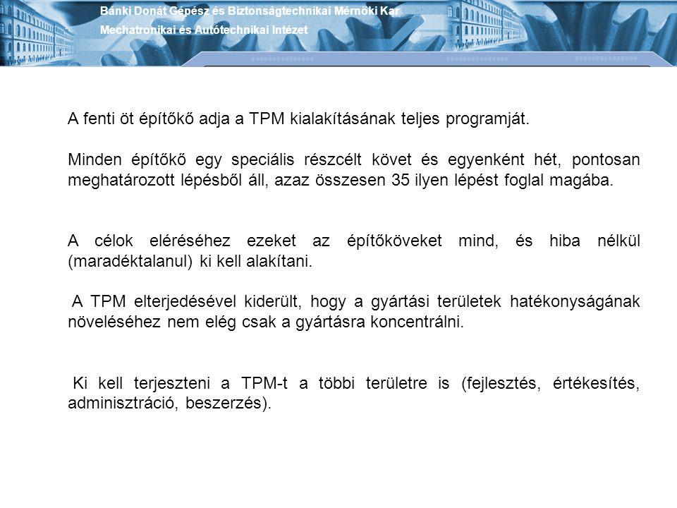 A fenti öt építőkő adja a TPM kialakításának teljes programját.