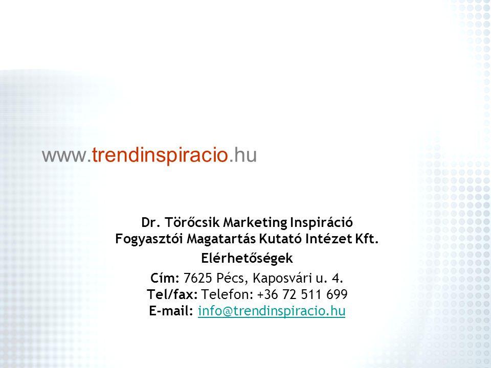 www.trendinspiracio.hu Dr. Törőcsik Marketing Inspiráció Fogyasztói Magatartás Kutató Intézet Kft. Elérhetőségek.