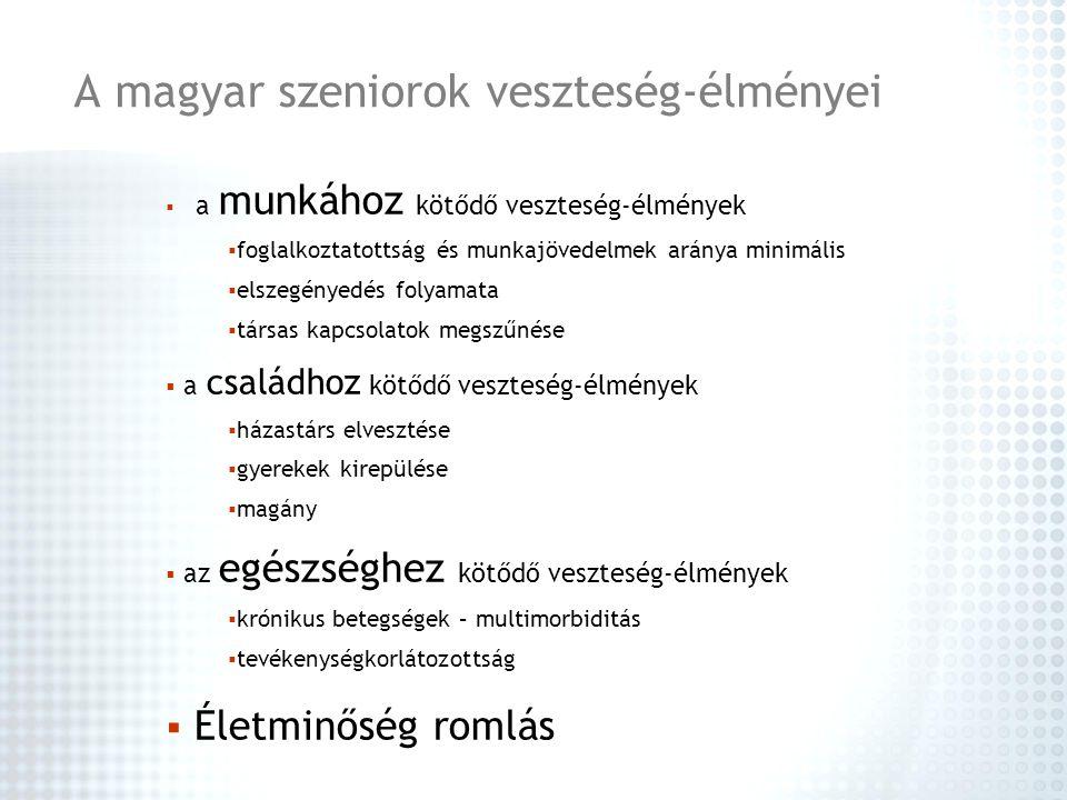 A magyar szeniorok veszteség-élményei