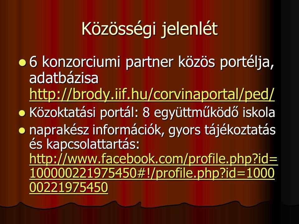 Közösségi jelenlét 6 konzorciumi partner közös portélja, adatbázisa http://brody.iif.hu/corvinaportal/ped/