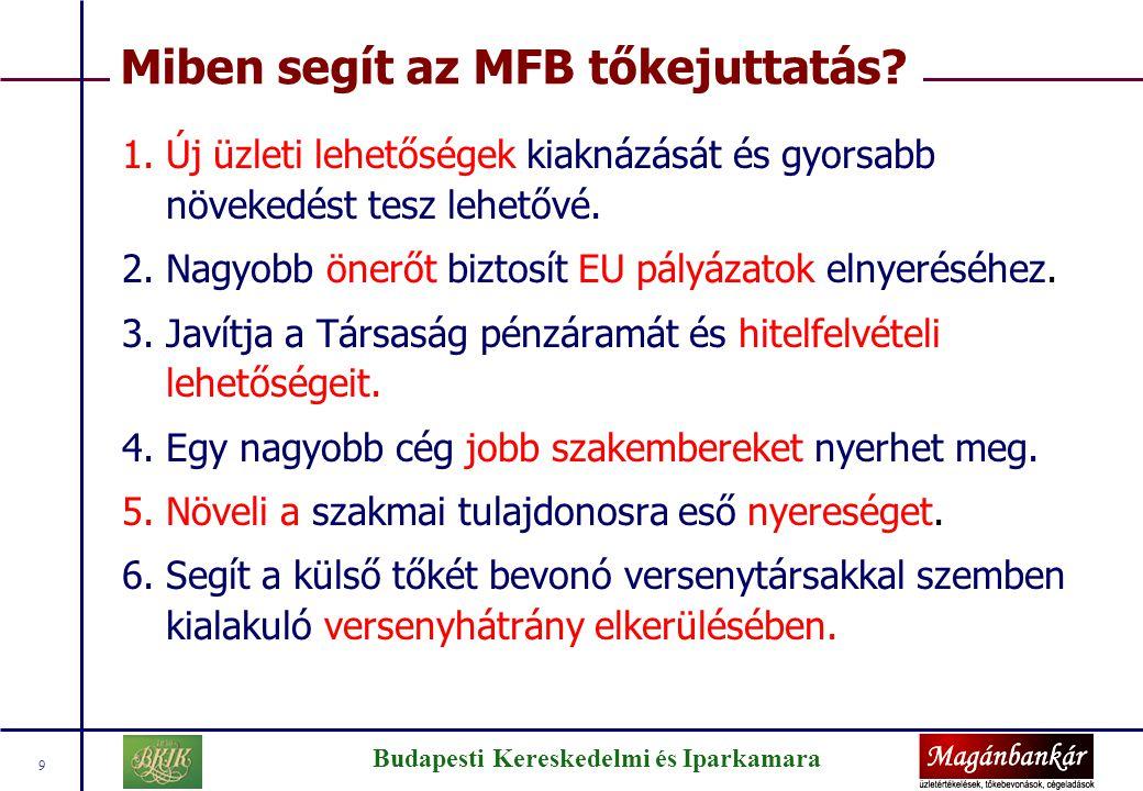 Az MFB tőkebefektetési folyamat