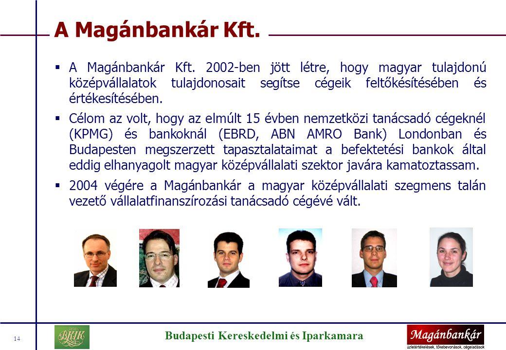 A Magánbankár tevékenységei